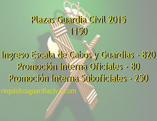 Plazas Guardia Civil 2015